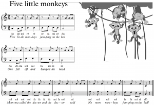 Sheet nhạc bài hát five little monkeys